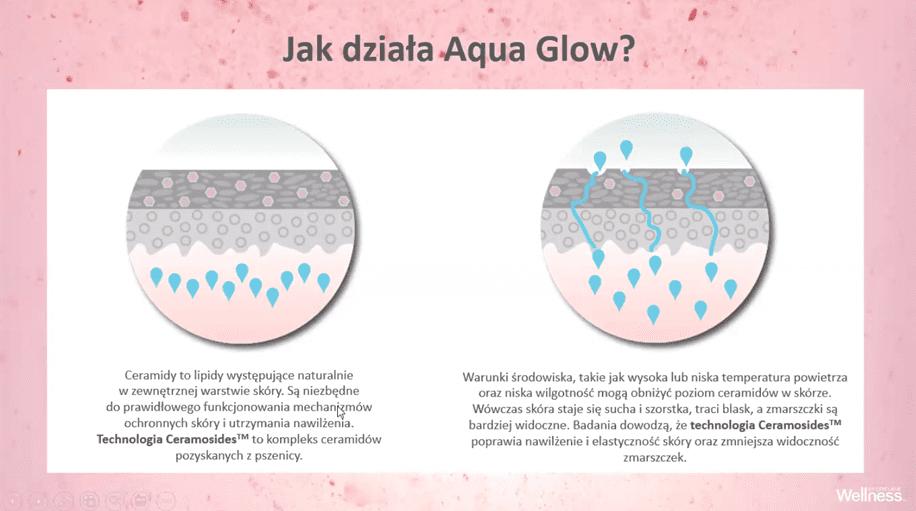 Aqua Glow rys.